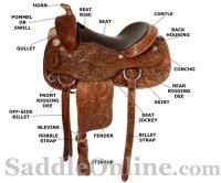 Western saddle with parts labeled. (Saddleonline.com/Sam SMith/Commons.wikimedia.org)